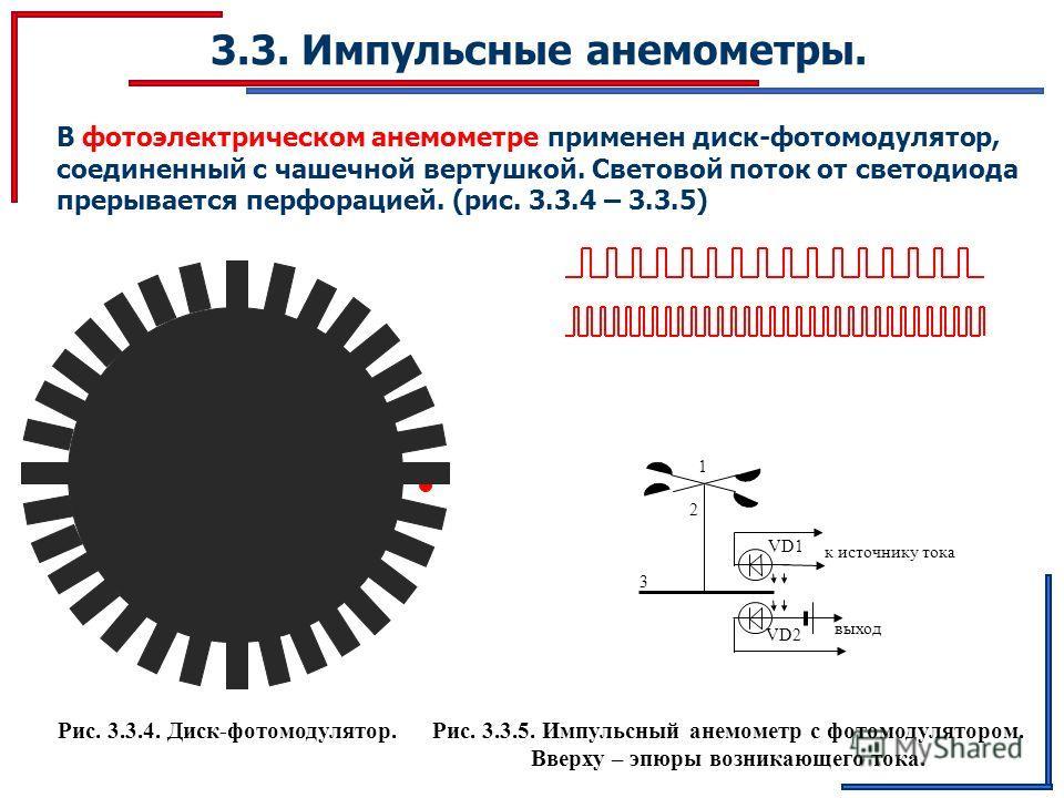 3.3. Импульсные анемометры. Рис. 3.3.4. Диск-фотомодулятор. Рис. 3.3.5. Импульсный анемометр с фотомодулятором. Вверху – эпюры возникающего тока. В фотоэлектрическом анемометре применен диск-фотомодулятор, соединенный с чашечной вертушкой. Световой п