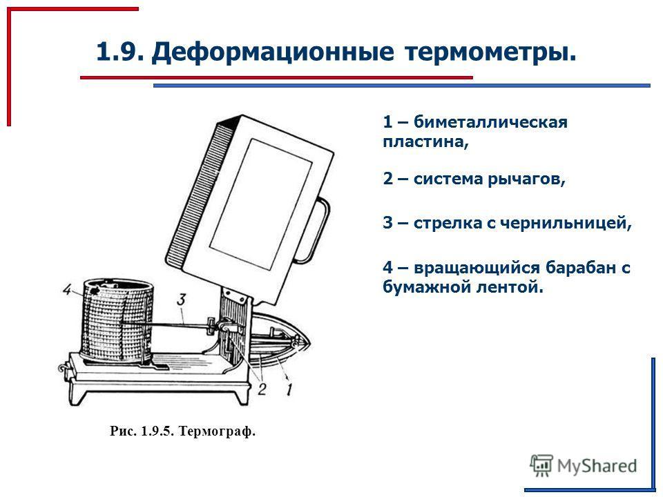 1.9. Деформационные термометры. Рис. 1.9.5. Термограф. 1 – биметаллическая пластина, 2 – система рычагов, 3 – стрелка с чернильницей, 4 – вращающийся барабан с бумажной лентой.