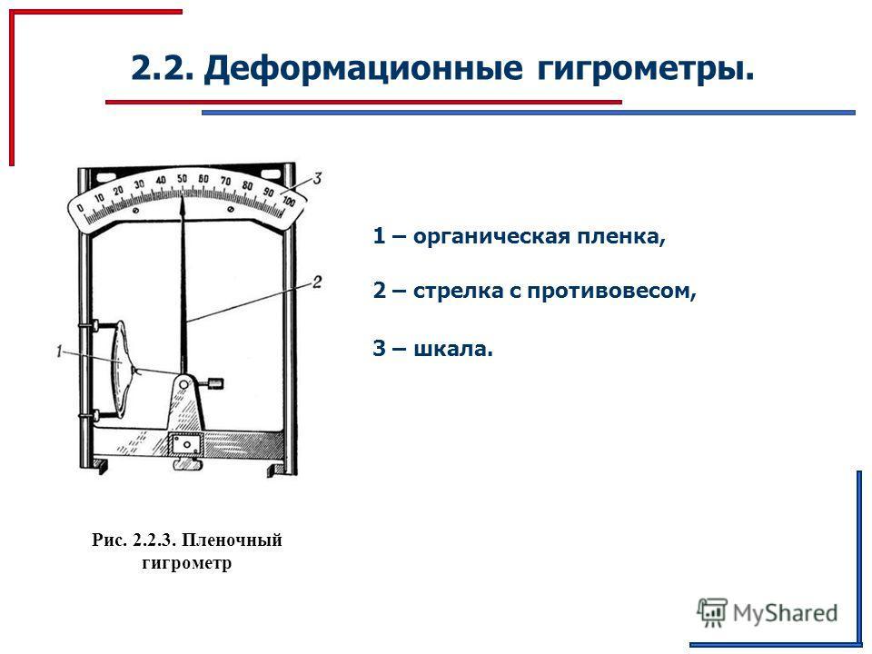 2.2. Деформационные гигрометры. 1 – органическая пленка, 2 – стрелка с противовесом, 3 – шкала. Рис. 2.2.3. Пленочный гигрометр