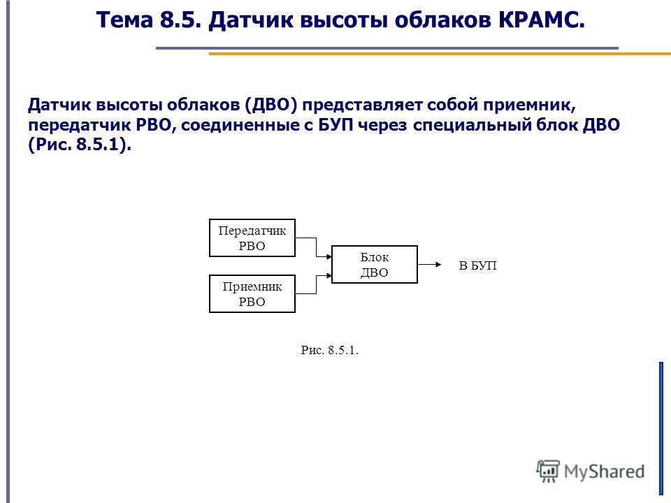Тема 8.5. Датчик высоты облаков КРАМС. Датчик высоты облаков (ДВО) представляет собой приемник, передатчик РВО, соединенные с БУП через специальный блок ДВО (Рис. 8.5.1). Передатчик РВО Приемник РВО Блок ДВО В БУП Рис. 8.5.1.