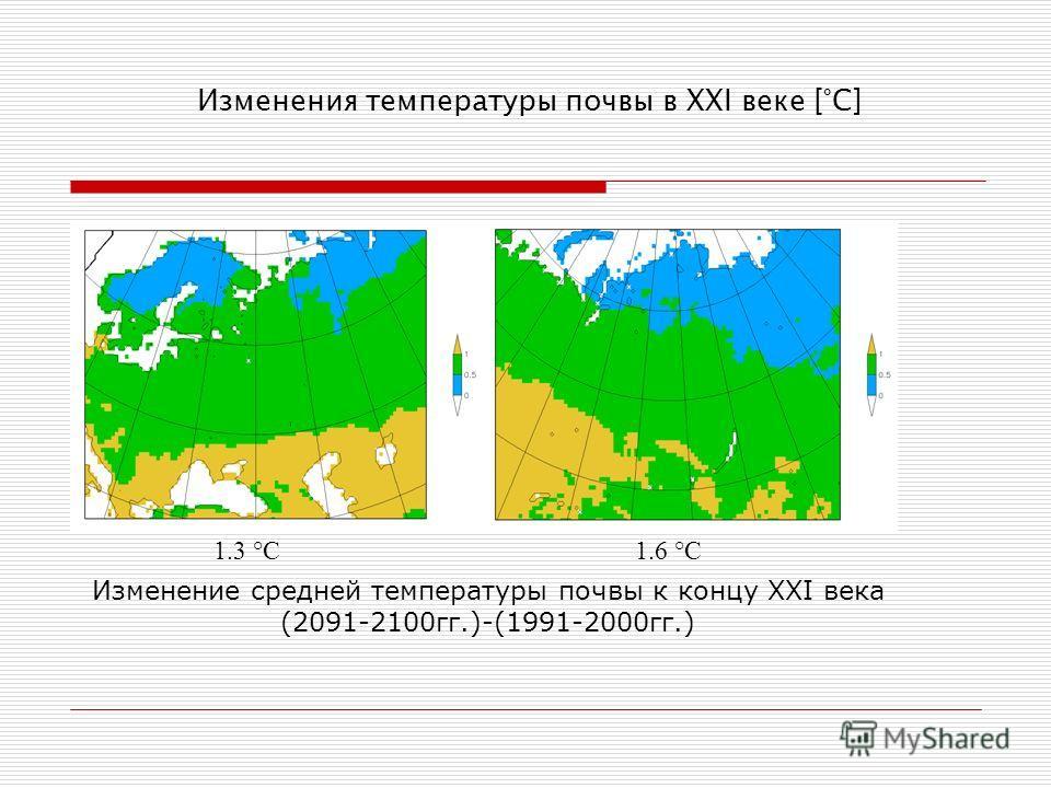 Изменения температуры почвы в XXI веке [°C] Изменение средней температуры почвы к концу XXI века (2091-2100гг.)-(1991-2000гг.) 1.3 °C1.6 °C