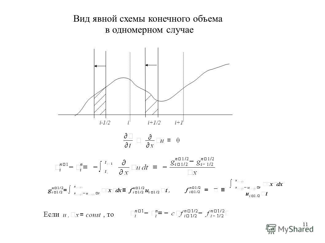 11 i-1/2 i i+1/2 i+1 Вид явной схемы конечного объема в одномерном случае Если, то