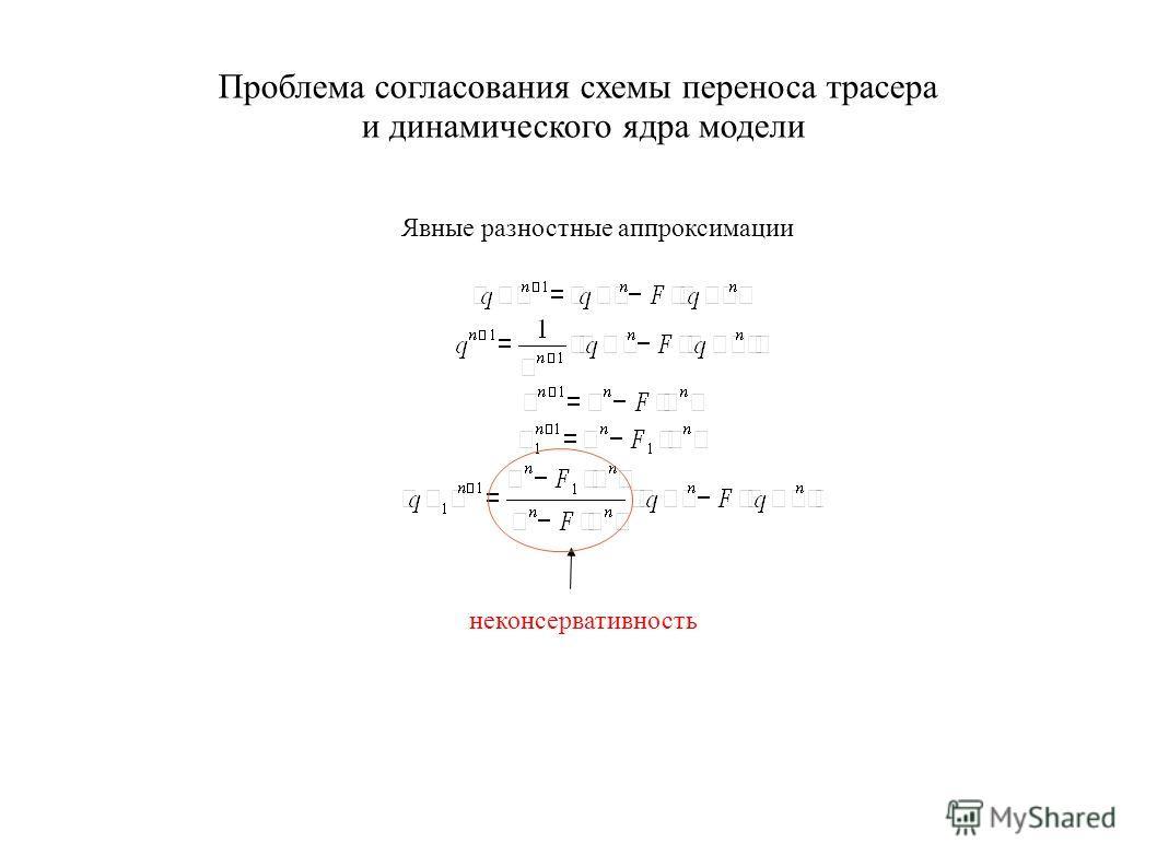 Явные разностные аппроксимации Проблема согласования схемы переноса трасера и динамического ядра модели неконсервативность