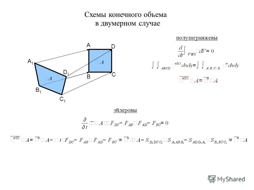 Схемы конечного объема в двумерном случае A B C D A1A1 B1B1 C1C1 D1D1 полулагранжевы эйлеровы