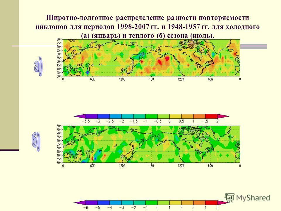 Широтно-долготное распределение разности повторяемости циклонов для периодов 1998-2007 гг. и 1948-1957 гг. для холодного (а) (январь) и теплого (б) сезона (июль).