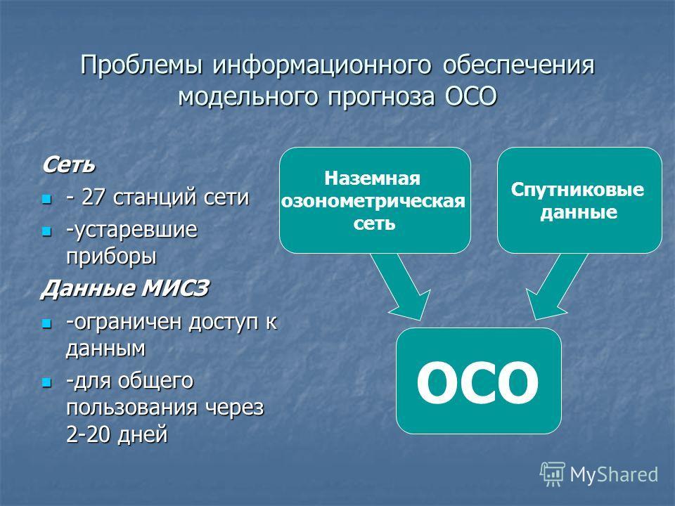 Проблемы информационного обеспечения модельного прогноза ОСО Сеть - 27 станций сети - 27 станций сети -устаревшие приборы -устаревшие приборы Данные МИСЗ -ограничен доступ к данным -ограничен доступ к данным -для общего пользования через 2-20 дней -д