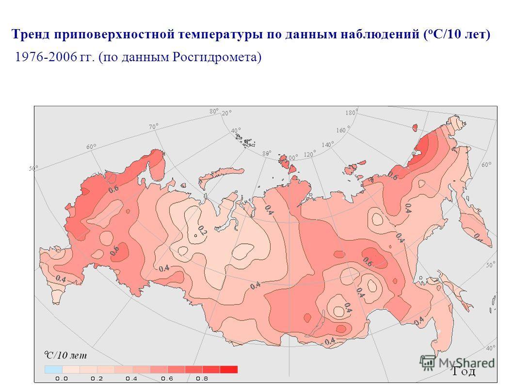 Тренд приповерхностной температуры по данным наблюдений ( o C/10 лет) 1976-2006 гг. (по данным Росгидромета) B(Prec), %/10 лет