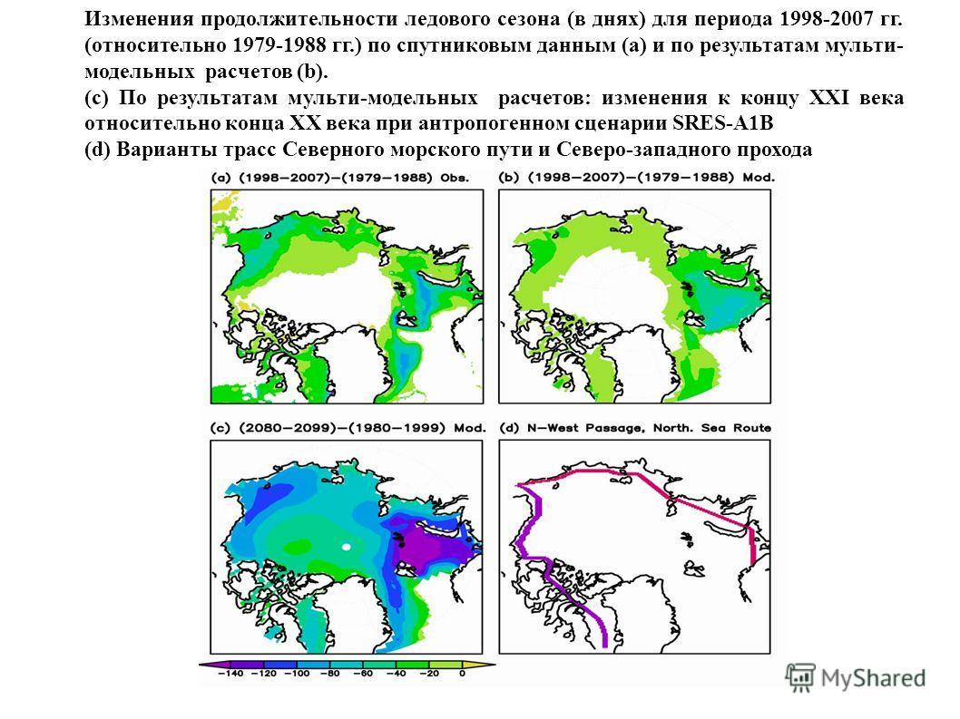 Изменения продолжительности ледового сезона (в днях) для периода 1998-2007 гг. (относительно 1979-1988 гг.) по спутниковым данным (а) и по результатам мульти- модельных расчетов (b). (с) По результатам мульти-модельных расчетов: изменения к концу XXI