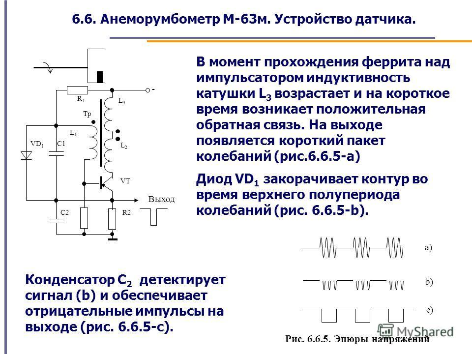 6.6. Анеморумбометр М-63м. Устройство датчика. a) b)b) c)c) В момент прохождения феррита над импульсатором индуктивность катушки L 3 возрастает и на короткое время возникает положительная обратная связь. На выходе появляется короткий пакет колебаний