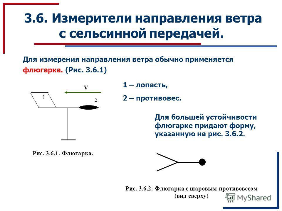 3.6. Измерители направления ветра с сельсинной передачей. Для измерения направления ветра обычно применяется флюгарка. (Рис. 3.6.1) Рис. 3.6.1. Флюгарка. 2 1 1 – лопасть, 2 – противовес. V Для большей устойчивости флюгарке придают форму, указанную на