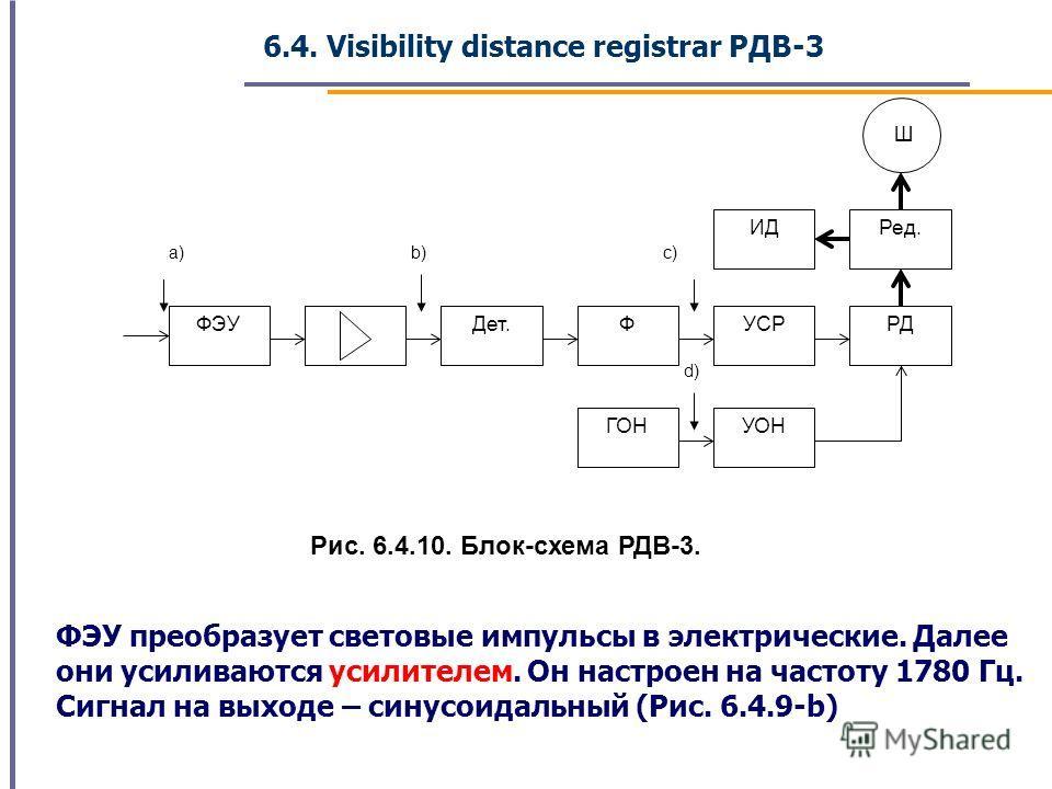 d) ФЭУ Дет. ФУСРРД Ред. Ш ИД УОНГОН a)b)c) Рис. 6.4.10. Блок-схема РДВ-3. ФЭУ преобразует световые импульсы в электрические. Далее они усиливаются усилителем. Он настроен на частоту 1780 Гц. Сигнал на выходе – синусоидальный (Рис. 6.4.9-b) 6.4. Visib