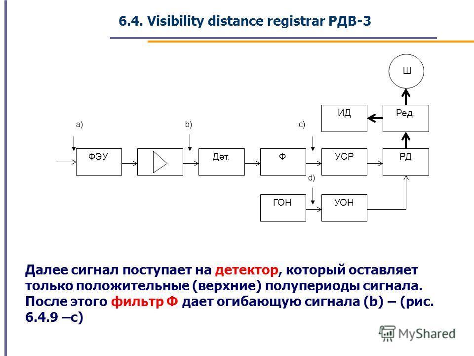 d) ФЭУ Дет. ФУСРРД Ред. Ш ИД УОНГОН a)b)c) Далее сигнал поступает на детектор, который оставляет только положительные (верхние) полупериоды сигнала. После этого фильтр Ф дает огибающую сигнала (b) – (рис. 6.4.9 –с) 6.4. Visibility distance registrar