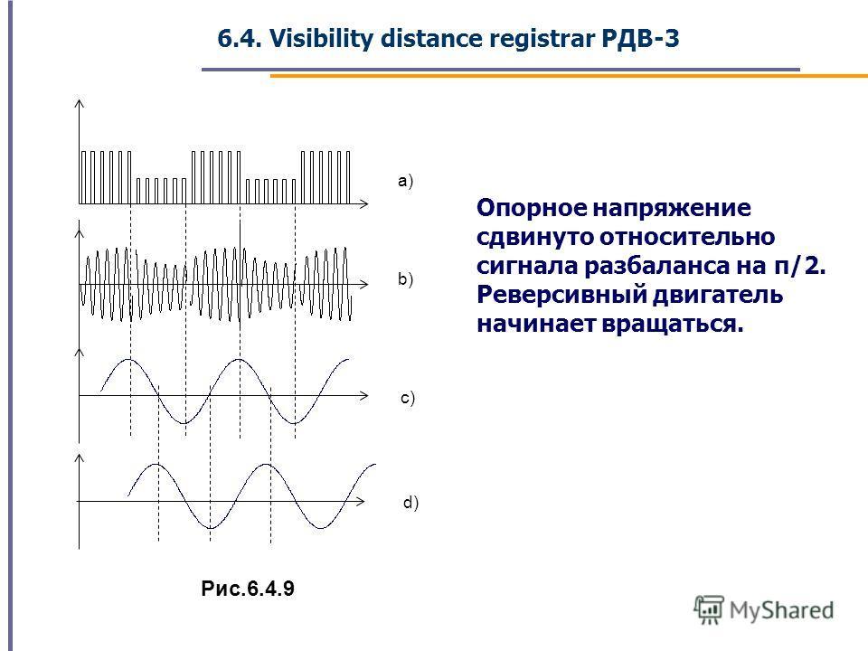 a) b) c) d) Рис.6.4.9 Опорное напряжение сдвинуто относительно сигнала разбаланса на π/2. Реверсивный двигатель начинает вращаться. 6.4. Visibility distance registrar РДВ-3