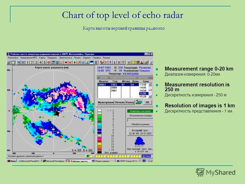 Chart of top level of echo radar Карта высоты верхней границы радиоэхо Measurement range 0-20 km Диапазон измерения: 0-20км Measurement resolution is 250 m Дискретность измерения - 250 м Resolution of images is 1 km Дискретность представления - 1 км.