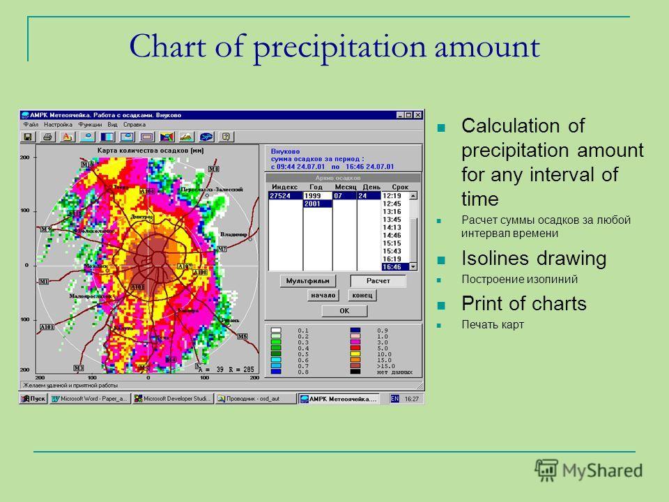 Chart of precipitation amount Calculation of precipitation amount for any interval of time Расчет суммы осадков за любой интервал времени Isolines drawing Построение изолиний Print of charts Печать карт
