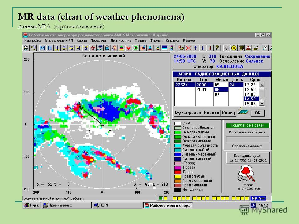 MR data (chart of weather phenomena) Данные МРЛ MR data (chart of weather phenomena) Данные МРЛ (карта метеоявлений)