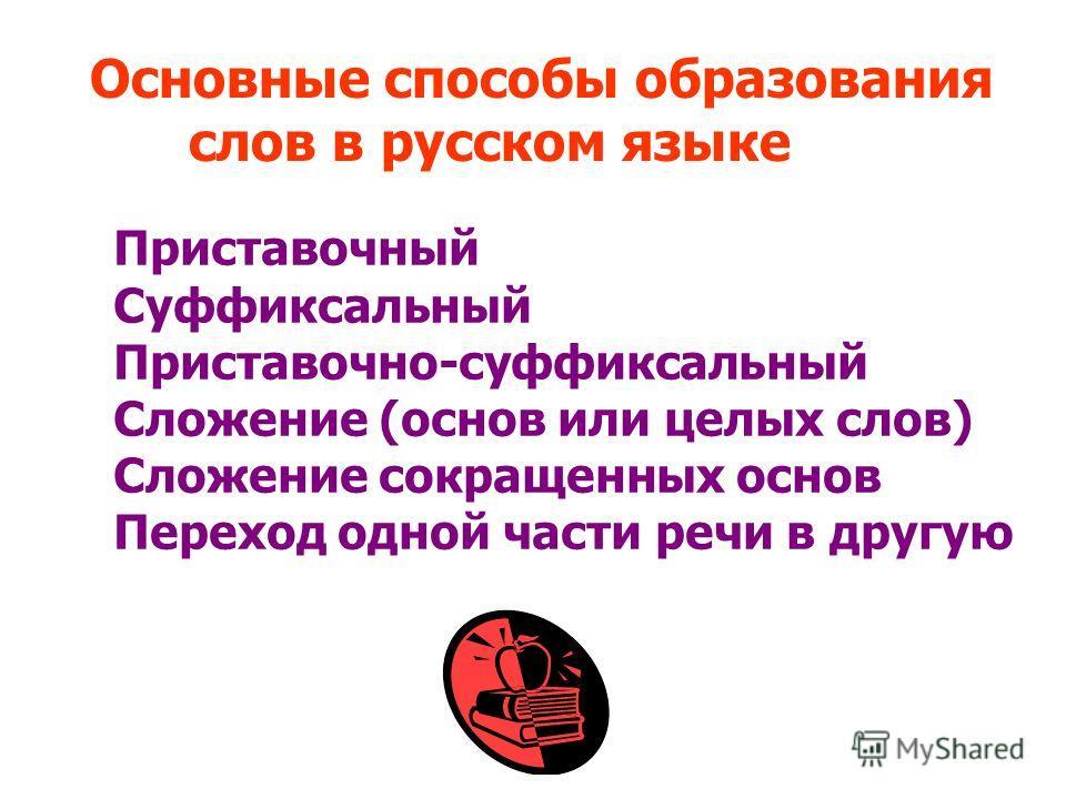 Основные способы образования слов в русском языке Приставочный Суффиксальный Приставочно-суффиксальный Сложение (основ или целых слов) Сложение сокращенных основ Переход одной части речи в другую