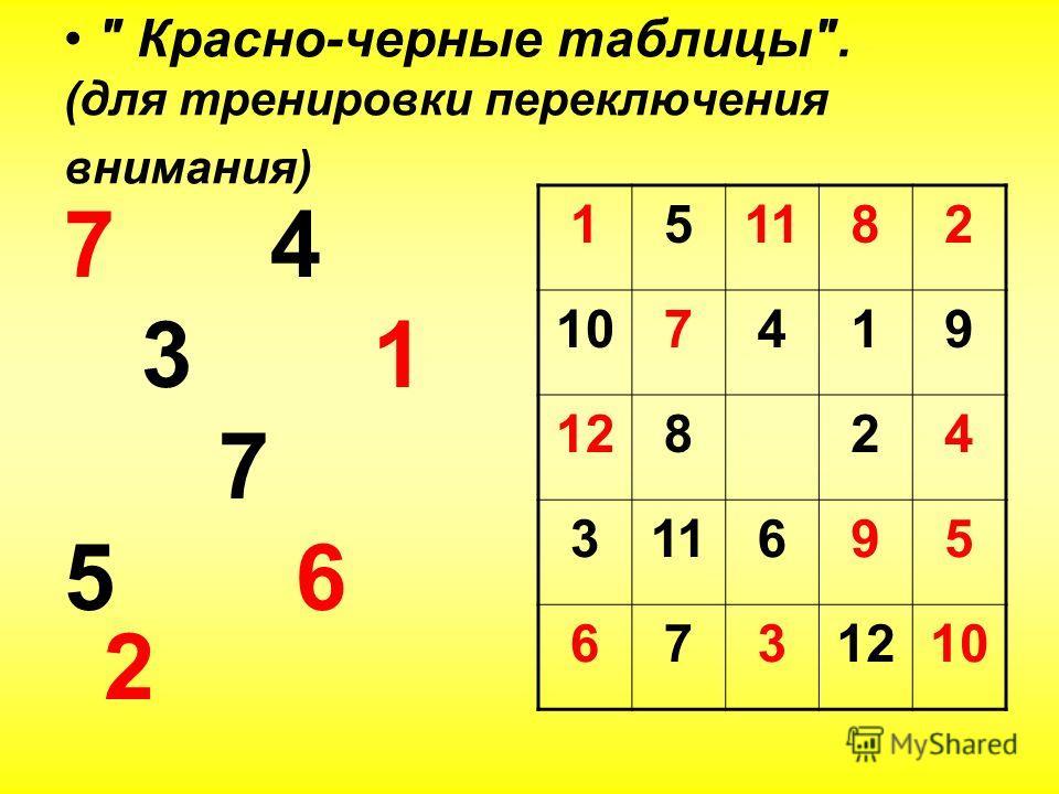Красно-черные таблицы. (для тренировки переключения внимания) 7 4 3 1 7 5 6 2 151182 107419 12824 311695 6731210