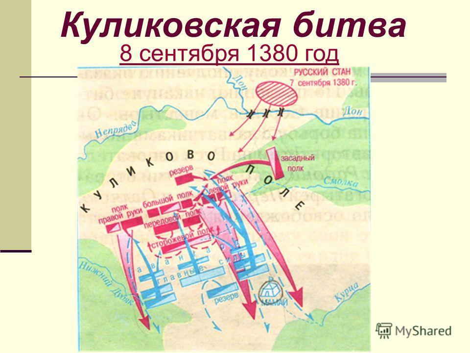 8 сентября 1380 год Куликовская битва