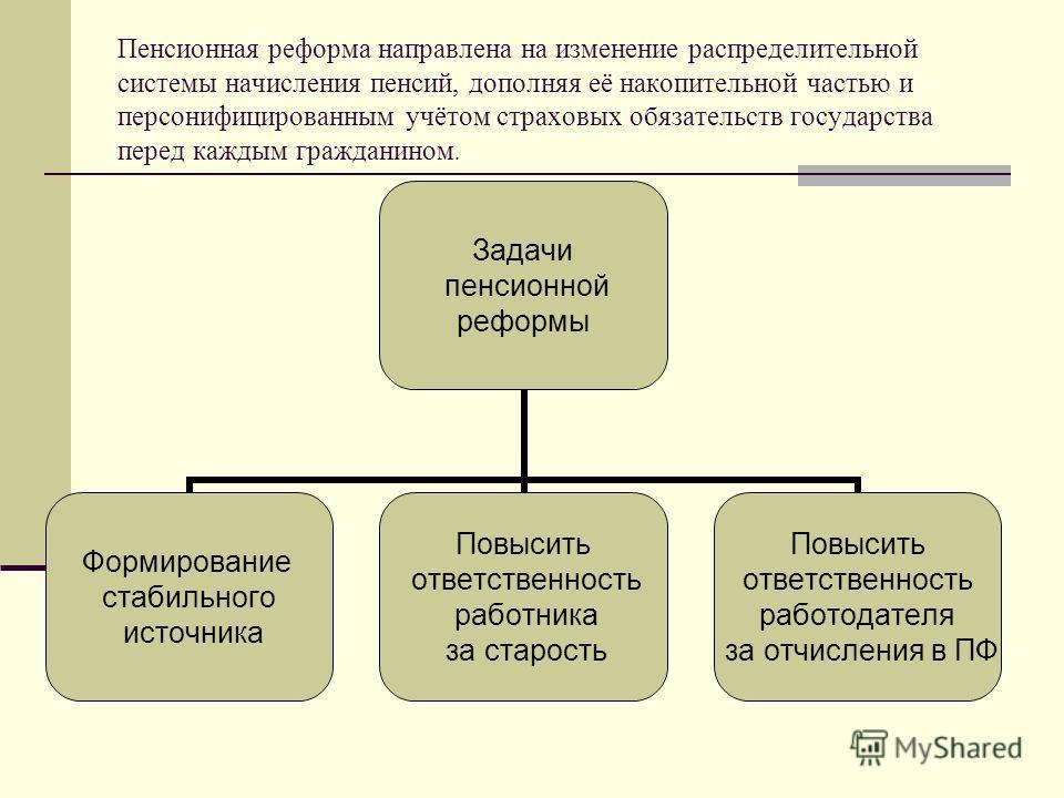 Пенсионная реформа направлена на изменение распределительной системы начисления пенсий, дополняя её накопительной частью и персонифицированным учётом страховых обязательств государства перед каждым гражданином. Задачи пенсионной реформы Формирование