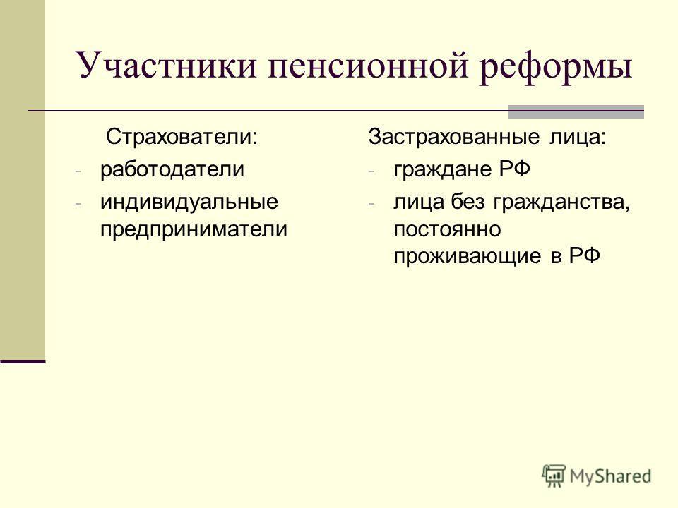 Участники пенсионной реформы Страхователи: - работодатели - индивидуальные предприниматели Застрахованные лица: - граждане РФ - лица без гражданства, постоянно проживающие в РФ