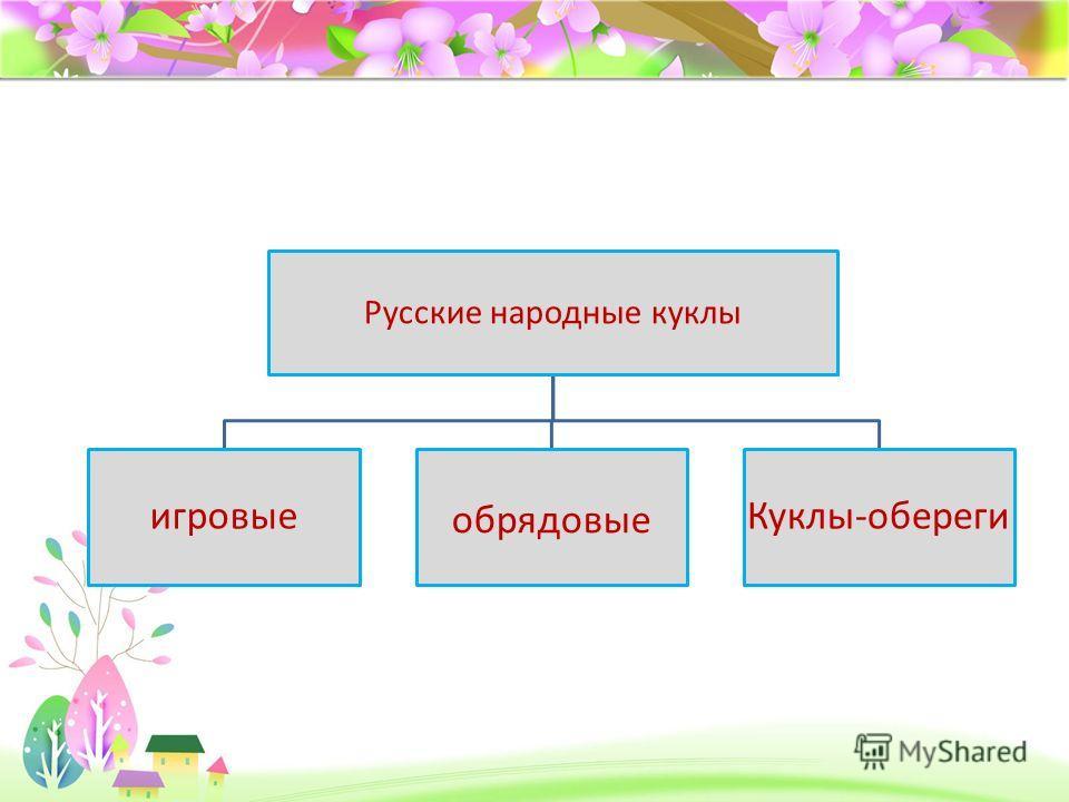 ProPowerPoint.ru Русские народные куклы игровые обрядовые Куклы-обереги