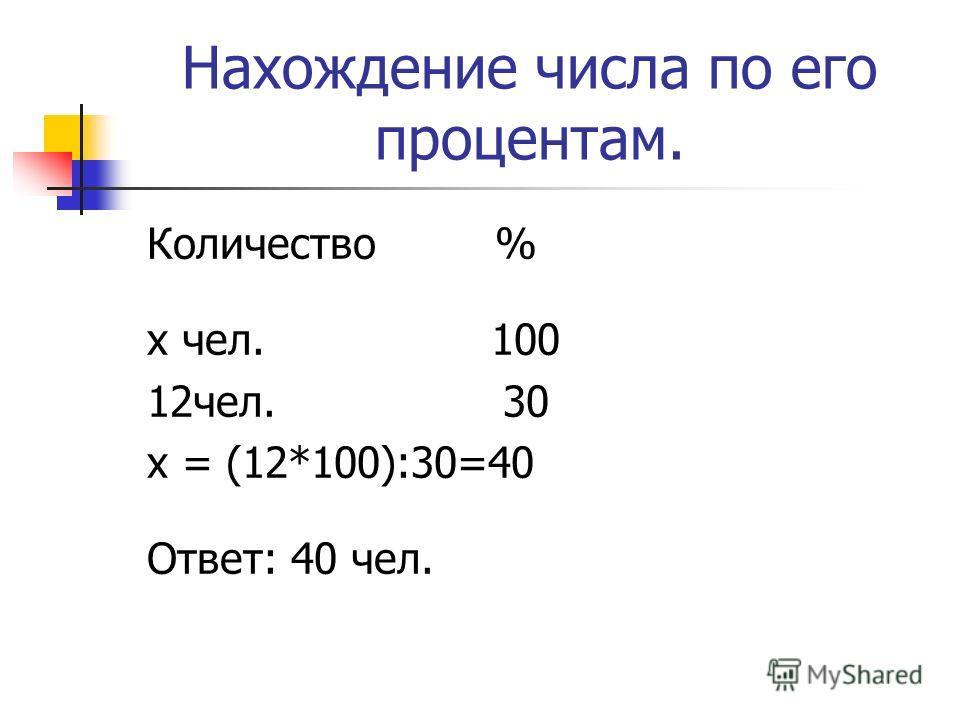 Нахождение числа по его процентам. Количество % х чел. 100 12чел. 30 х = (12*100):30=40 Ответ: 40 чел.