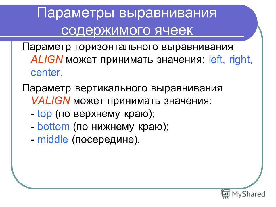 Параметры выравнивания содержимого ячеек Параметр горизонтального выравнивания ALIGN может принимать значения: left, right, center. Параметр вертикального выравнивания VALIGN может принимать значения: - top (по верхнему краю); - bottom (по нижнему кр