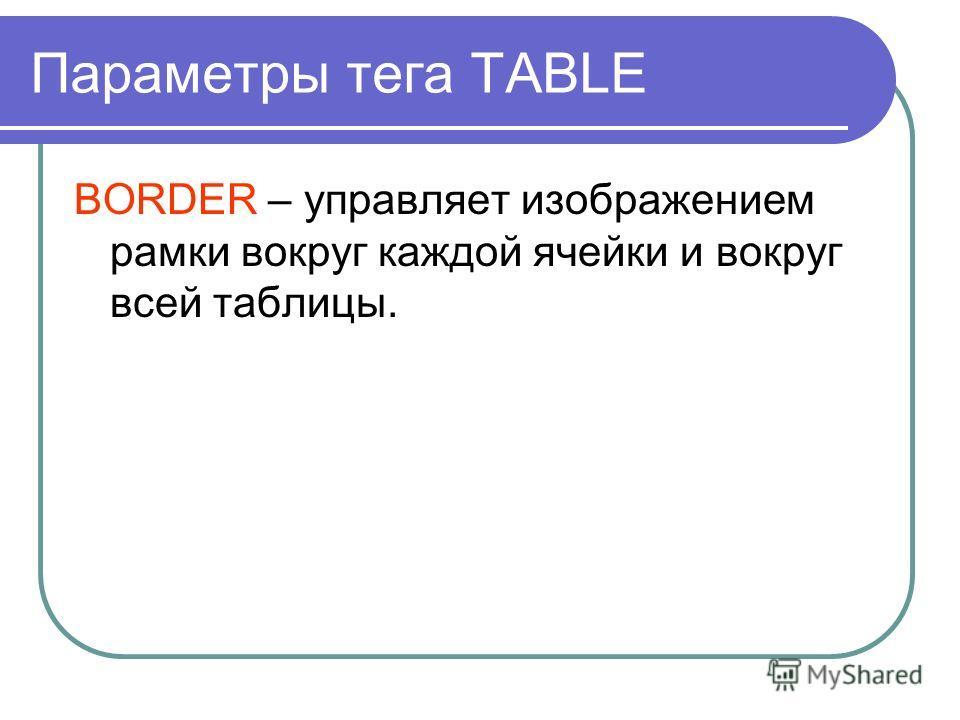 Параметры тега TABLE BORDER – управляет изображением рамки вокруг каждой ячейки и вокруг всей таблицы.