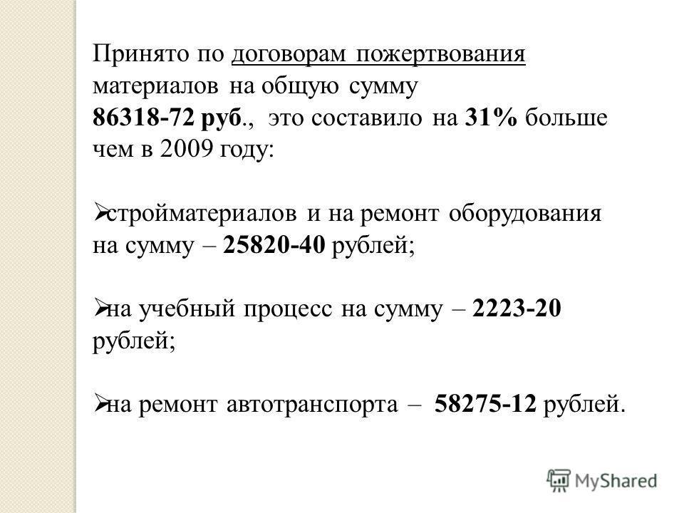 Принято по договорам пожертвования материалов на общую сумму 86318-72 руб., это составило на 31% больше чем в 2009 году: стройматериалов и на ремонт оборудования на сумму – 25820-40 рублей; на учебный процесс на сумму – 2223-20 рублей; на ремонт авто