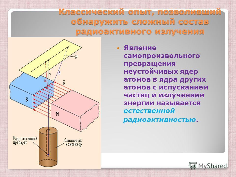 Классический опыт, позволивший обнаружить сложный состав радиоактивного излучения Классический опыт, позволивший обнаружить сложный состав радиоактивного излучения Явление самопроизвольного превращения неустойчивых ядер атомов в ядра других атомов с
