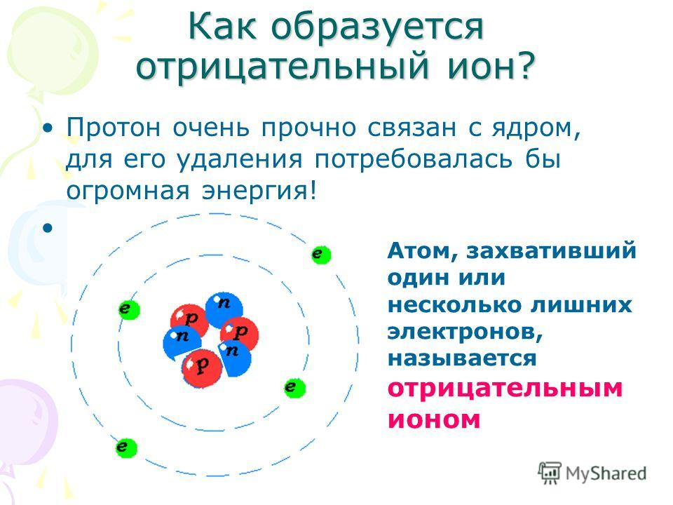 Как образуется отрицательный ион? Протон очень прочно связан с ядром, для его удаления потребовалась бы огромная энергия! Атом, захвативший один или несколько лишних электронов, называется отрицательным ионом