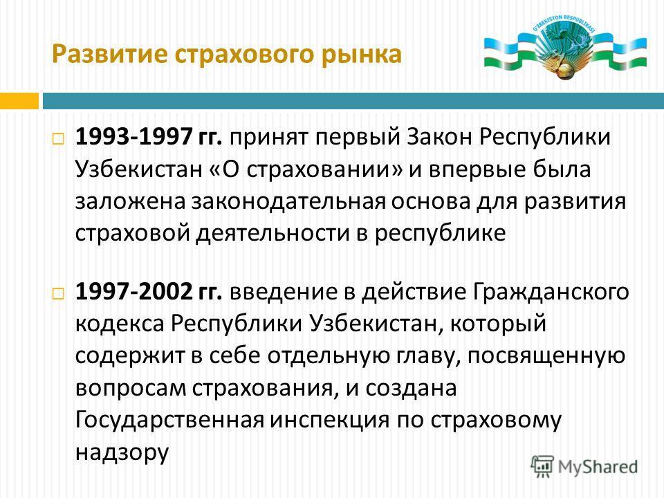 Развитие страхового рынка 1993-1997 гг. принят первый Закон Республики Узбекистан «О страховании» и впервые была заложена законодательная основа для развития страховой деятельности в республике 1997-2002 гг. введение в действие Гражданского кодекса Р