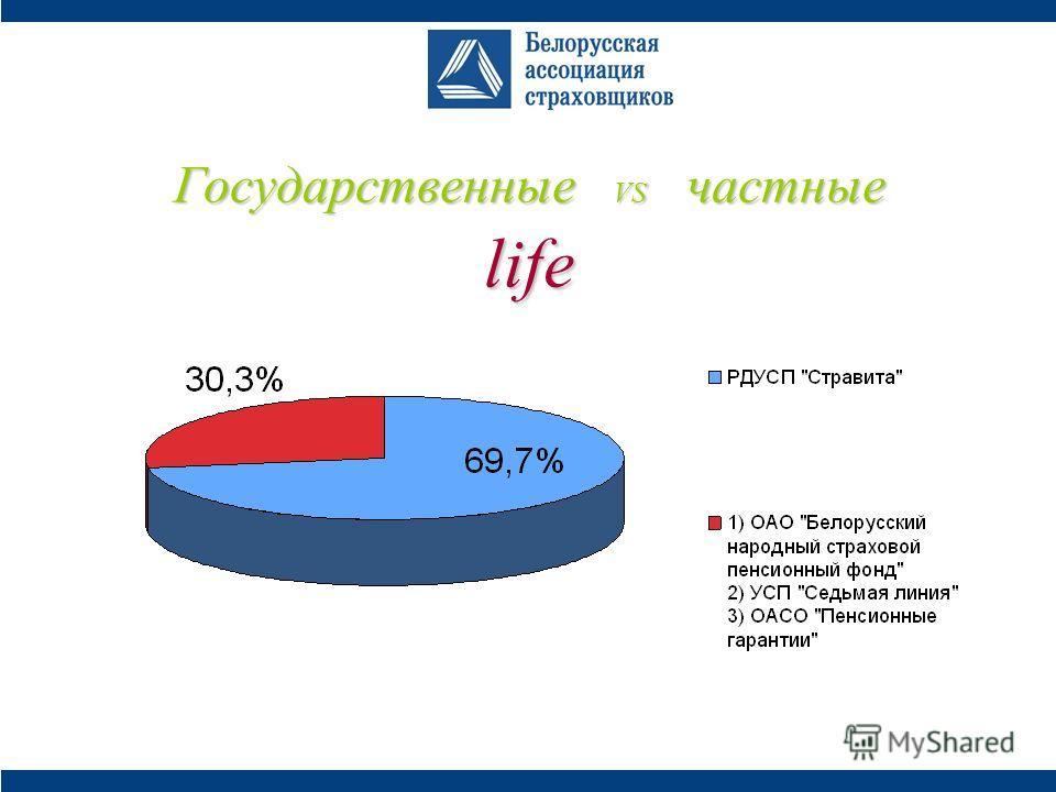 Государственные VS частные life