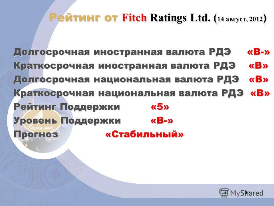 13 Рейтинг от Fitch Ratings Ltd. ( 14 август, 2012 ) Долгосрочная иностранная валюта РДЭ «B-» Краткосрочная иностранная валюта РДЭ «B» Долгосрочная национальная валюта РДЭ «B» Краткосрочная национальная валюта РДЭ «B» Рейтинг Поддержки«5» Уровень Под
