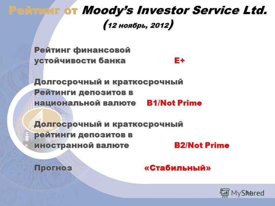 14 Рейтинг от Moodys Investor Service Ltd. ( 12 ноябрь, 2012 ) Рейтинг финансовой устойчивости банка E+ Долгосрочный и краткосрочный Рейтинги депозитов в национальной валюте B1/Not Prime Долгосрочный и краткосрочный рейтинги депозитов в иностранной в