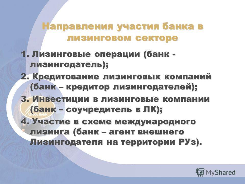 Направления участия банка в лизинговом секторе 1. Лизинговые операции (банк - лизингодатель); 2. Кредитование лизинговых компаний (банк – кредитор лизингодателей); 3. Инвестиции в лизинговые компании (банк – соучредитель в ЛК); 4. Участие в схеме меж