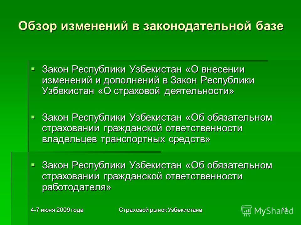 4-7 июня 2009 годаСтраховой рынок Узбекистана11 Закон Республики Узбекистан «О внесении изменений и дополнений в Закон Республики Узбекистан «О страховой деятельности» Закон Республики Узбекистан «О внесении изменений и дополнений в Закон Республики