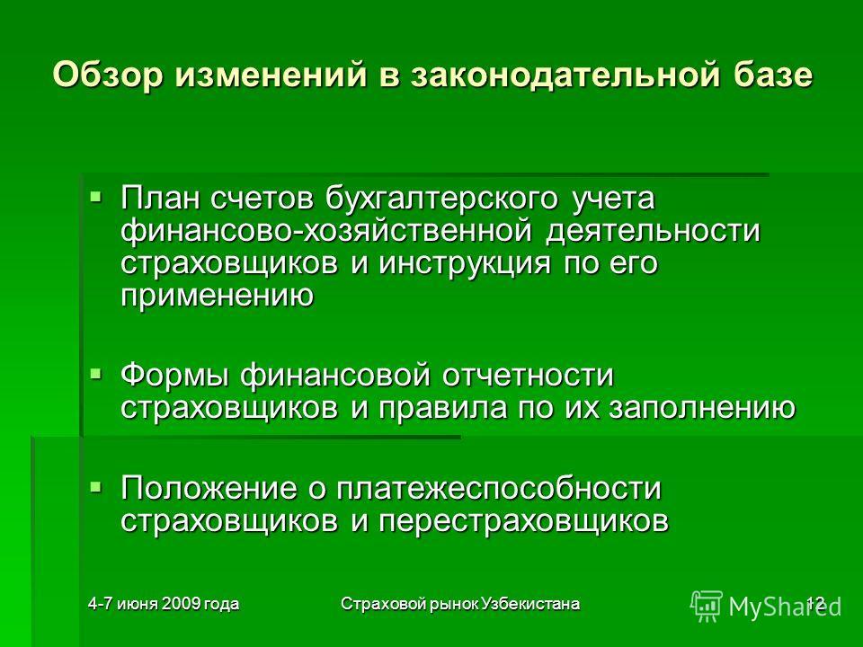 4-7 июня 2009 годаСтраховой рынок Узбекистана12 План счетов бухгалтерского учета финансово-хозяйственной деятельности страховщиков и инструкция по его применению План счетов бухгалтерского учета финансово-хозяйственной деятельности страховщиков и инс
