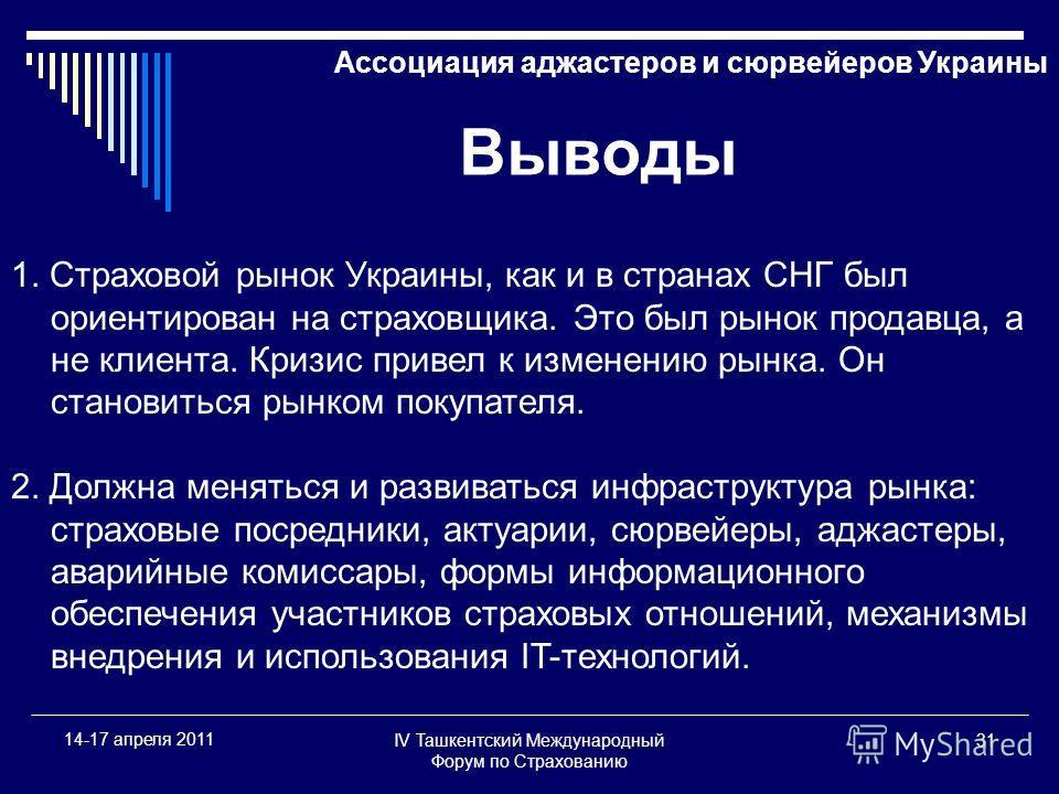 IV Ташкентский Международный Форум по Страхованию 31 14-17 апреля 2011 Выводы Ассоциация аджастеров и сюрвейеров Украины 1. Страховой рынок Украины, как и в странах СНГ был ориентирован на страховщика. Это был рынок продавца, а не клиента. Кризис при