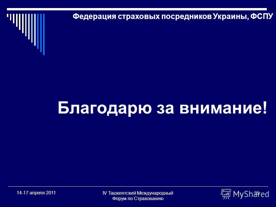 IV Ташкентский Международный Форум по Страхованию 35 14-17 апреля 2011 Благодарю за внимание! Федерация страховых посредников Украины, ФСПУ