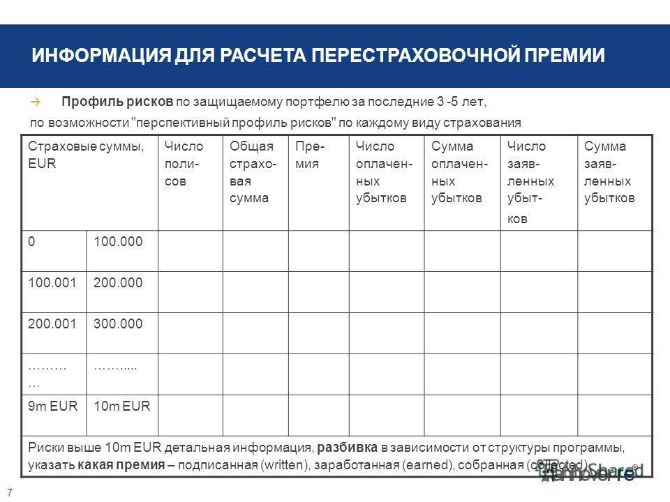 66 Quota Share. Лимит договора EUR 5.000.000, цессия: 50%, комиссия 30%, Годовой лимит по событию EUR 5.000.000 на 100% договора, максимальный комбинированный коэффициент убыточности: 150% XL on Net Retention. Договор эксцедента убытка на нетто-удерж