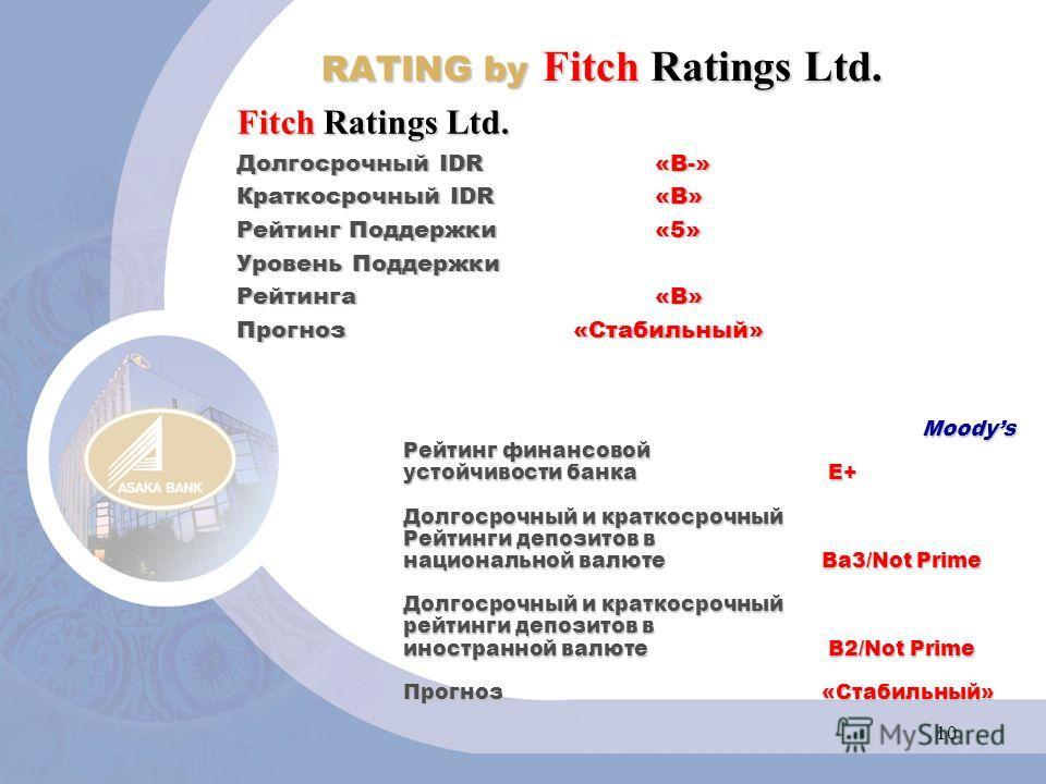 10 RATING by Fitch Ratings Ltd. Fitch Ratings Ltd. Долгосрочный IDR «B-» Краткосрочный IDR«B» Рейтинг Поддержки«5» Уровень Поддержки Рейтинга«B» Прогноз «Стабильный» Moodys Рейтинг финансовой устойчивости банка E+ Долгосрочный и краткосрочный Рейтинг