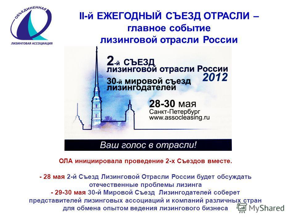 II-й ЕЖЕГОДНЫЙ СЪЕЗД ОТРАСЛИ – главное событие лизинговой отрасли России ОЛА инициировала проведение 2-х Съездов вместе. - 28 мая 2-й Съезд Лизинговой Отрасли России будет обсуждать отечественные проблемы лизинга - 29-30 мая 30-й Мировой Съезд Лизинг