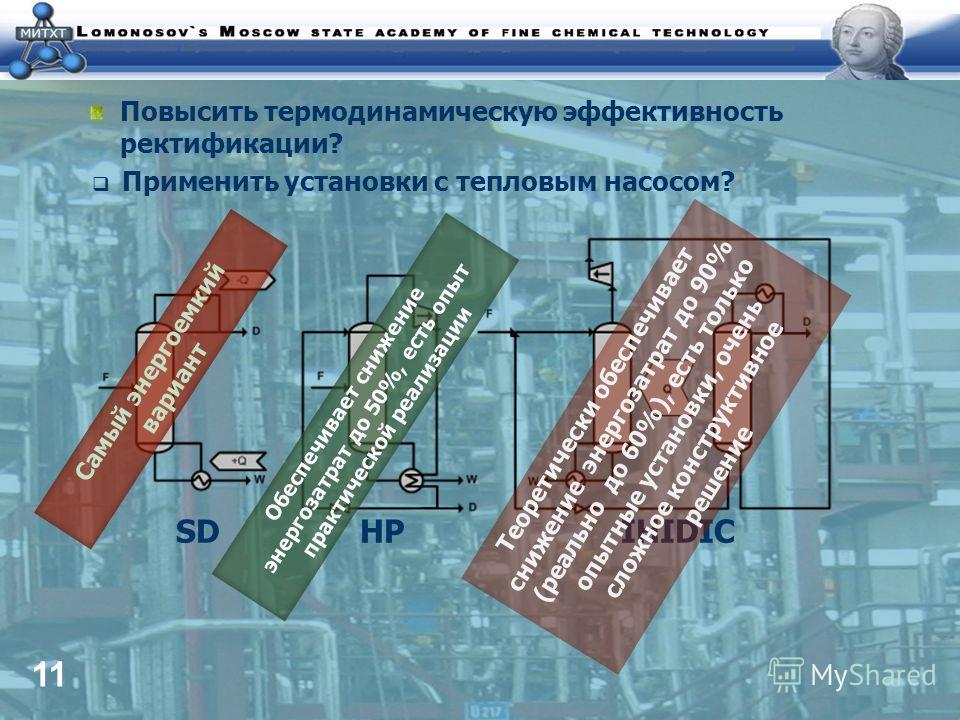 11 Повысить термодинамическую эффективность ректификации? Применить установки с тепловым насосом? SD HP IHIDIC Самый энергоемкий вариант Обеспечивает снижение энергозатрат до 50%, есть опыт практической реализации Теоретически обеспечивает снижение э