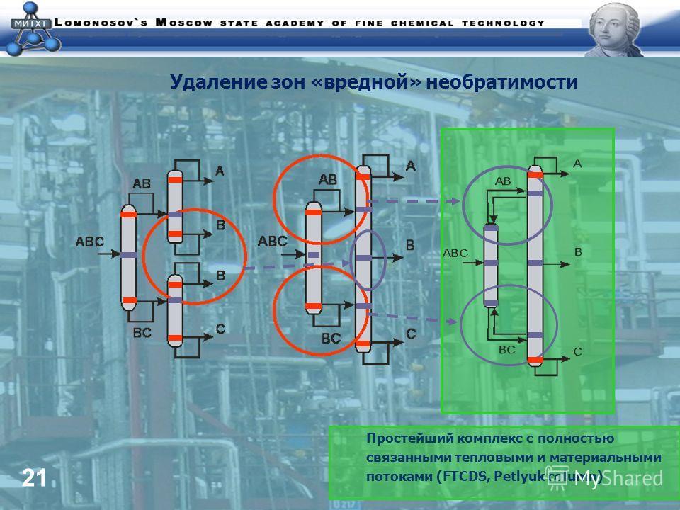 21 Удаление зон «вредной» необратимости Простейший комплекс с полностью связанными тепловыми и материальными потоками (FTCDS, Petlyuk column)