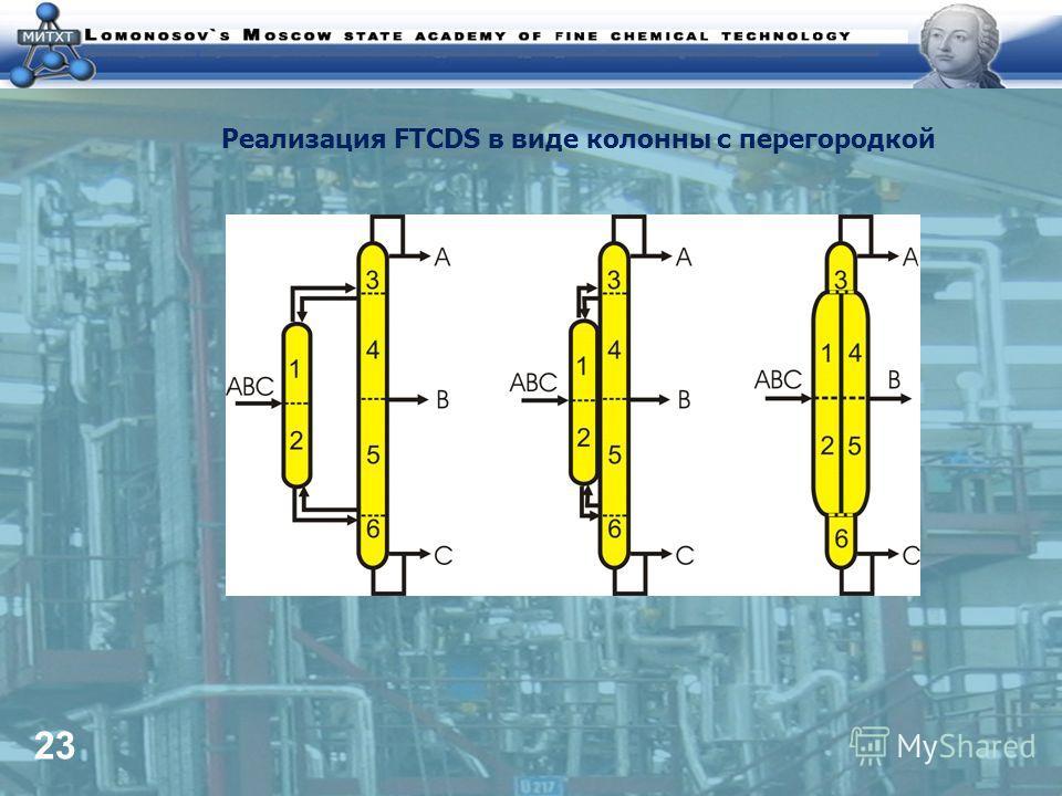 23 Реализация FTCDS в виде колонны с перегородкой