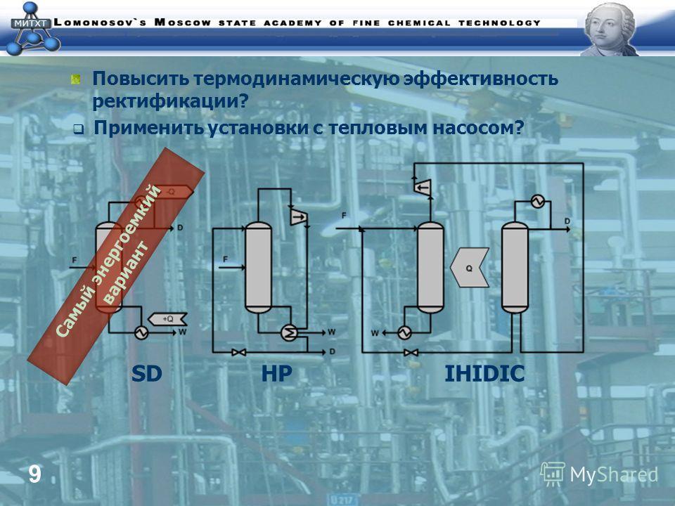 9 Повысить термодинамическую эффективность ректификации? Применить установки с тепловым насосом? SD HP IHIDIC Самый энергоемкий вариант