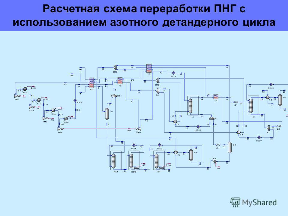 Расчетная схема переработки ПНГ с использованием азотного детандерного цикла