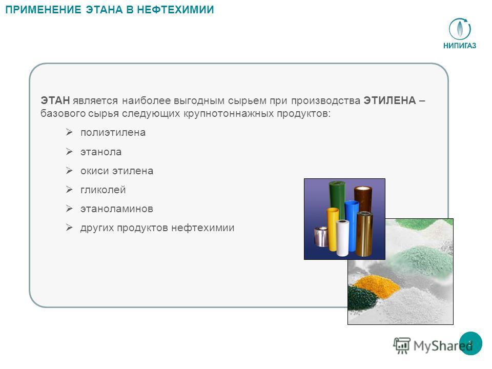 3 ПРИМЕНЕНИЕ ЭТАНА В НЕФТЕХИМИИ ЭТАН является наиболее выгодным сырьем при производства ЭТИЛЕНА – базового сырья следующих крупнотоннажных продуктов: полиэтилена этанола окиси этилена гликолей этаноламинов других продуктов нефтехимии